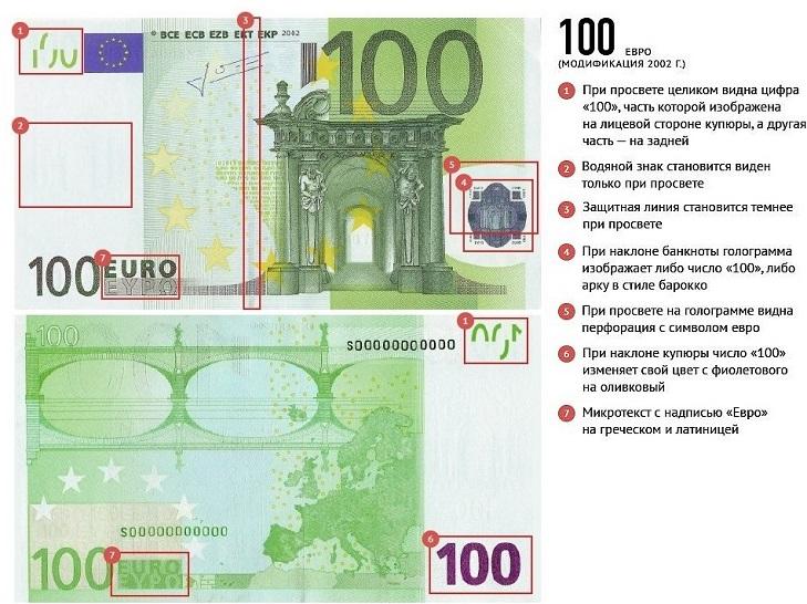 Микротекст банкнот евро