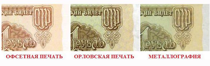 Разные виды печати банкнот