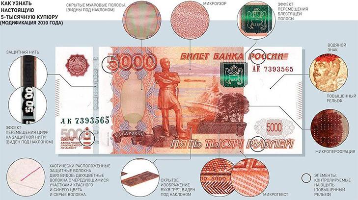 Полиграфические методы защиты банкнот