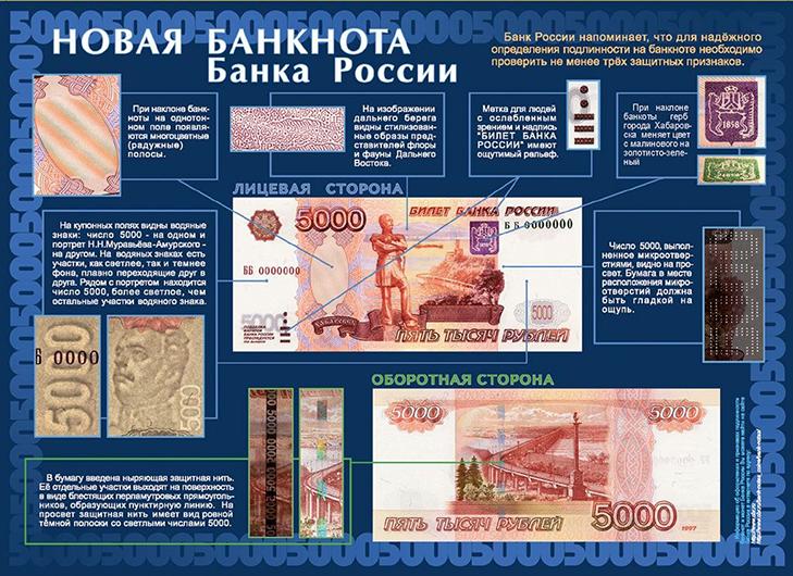 Признаки подлинности банкноты 5000 рублей 1997 года