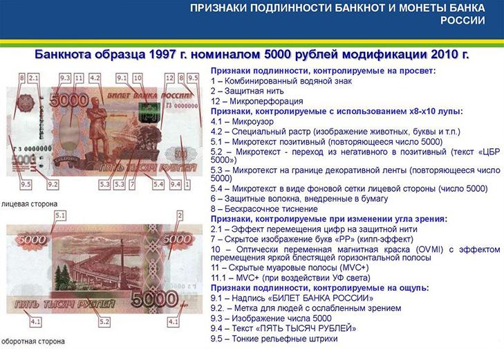 Признаки подлинности модифицированной банкноты 5000 рублей 2010 года