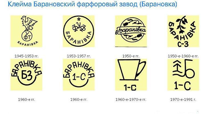 Клейма Барановского фарфорового завода