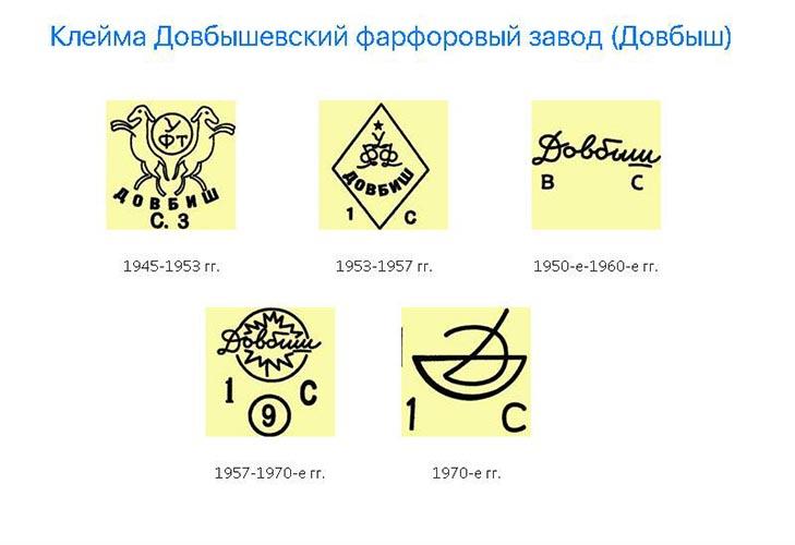 Клейма Довбышского фарфорового завода