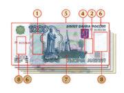 Элементы защиты российских банкнот