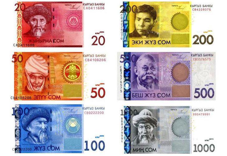 Банкноты Киргизии 2009 - 2016