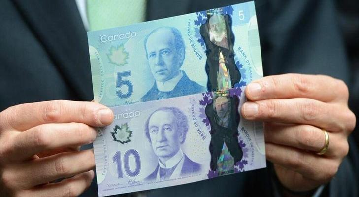 Современные деньги Канады