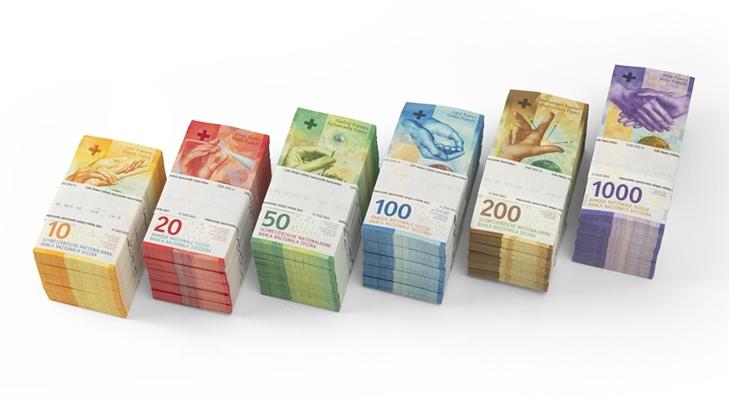 Швейцарские банкноты
